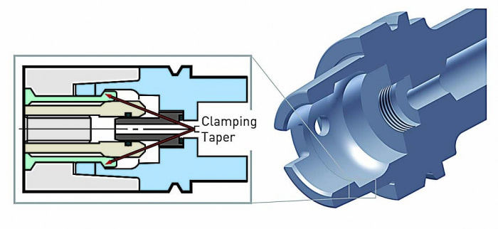 clamping mechanism for HSK toolholders