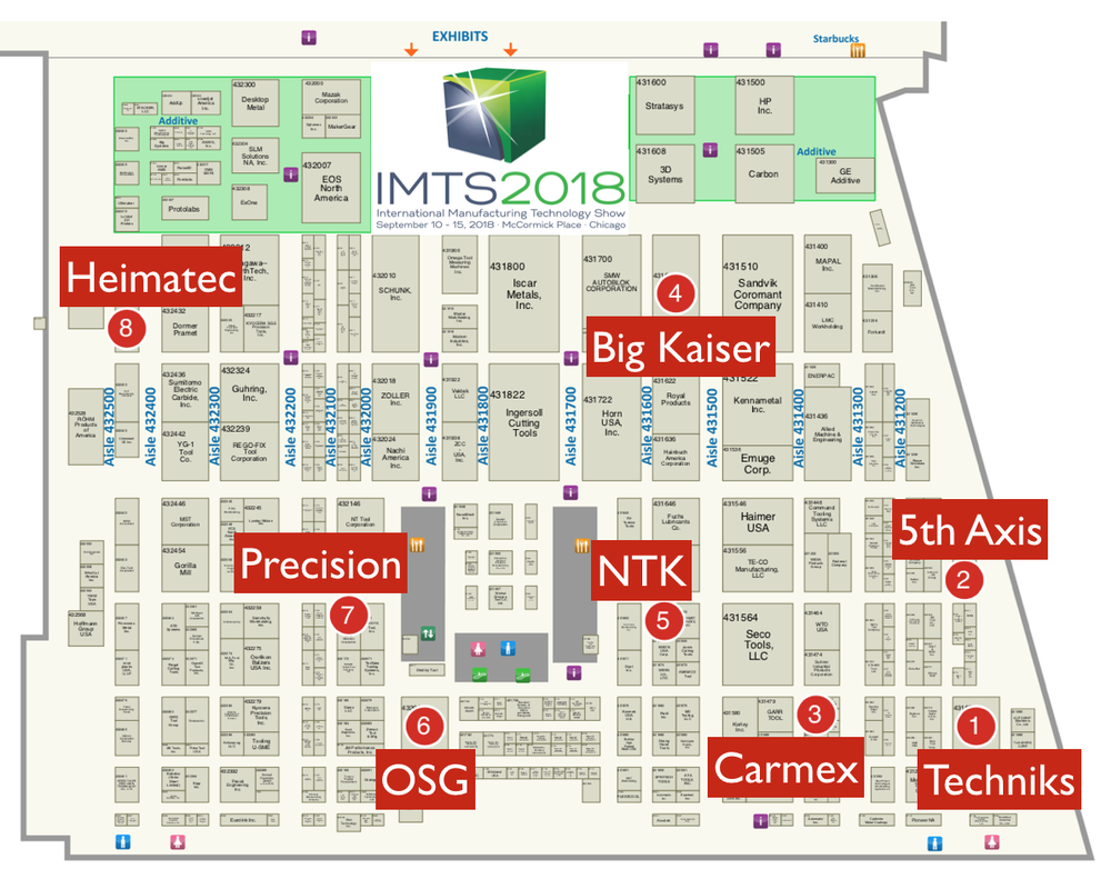 Next Generation Tooling IMTS 2018 Booth Tooling Workholding