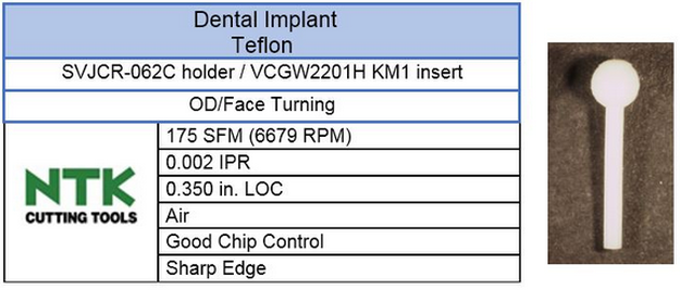 Peek Dental Implant NTK KM1